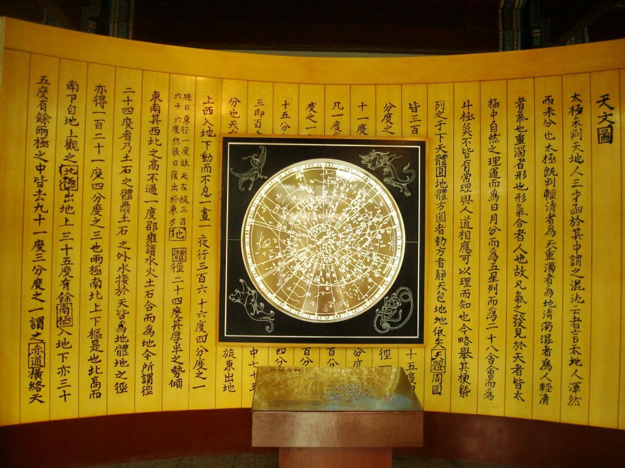 北京天文馆&古观象台的天文图